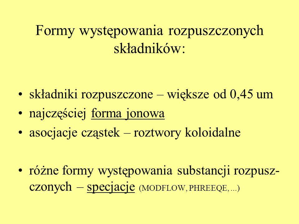 Formy występowania rozpuszczonych składników: składniki rozpuszczone – większe od 0,45 um najczęściej forma jonowa asocjacje cząstek – roztwory koloid