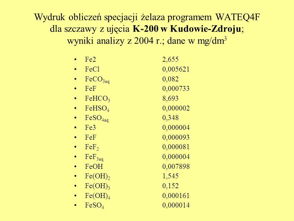 Wydruk obliczeń specjacji żelaza programem WATEQ4F dla szczawy z ujęcia K-200 w Kudowie-Zdroju; wyniki analizy z 2004 r.; dane w mg/dm 3 Fe22,655 FeCl