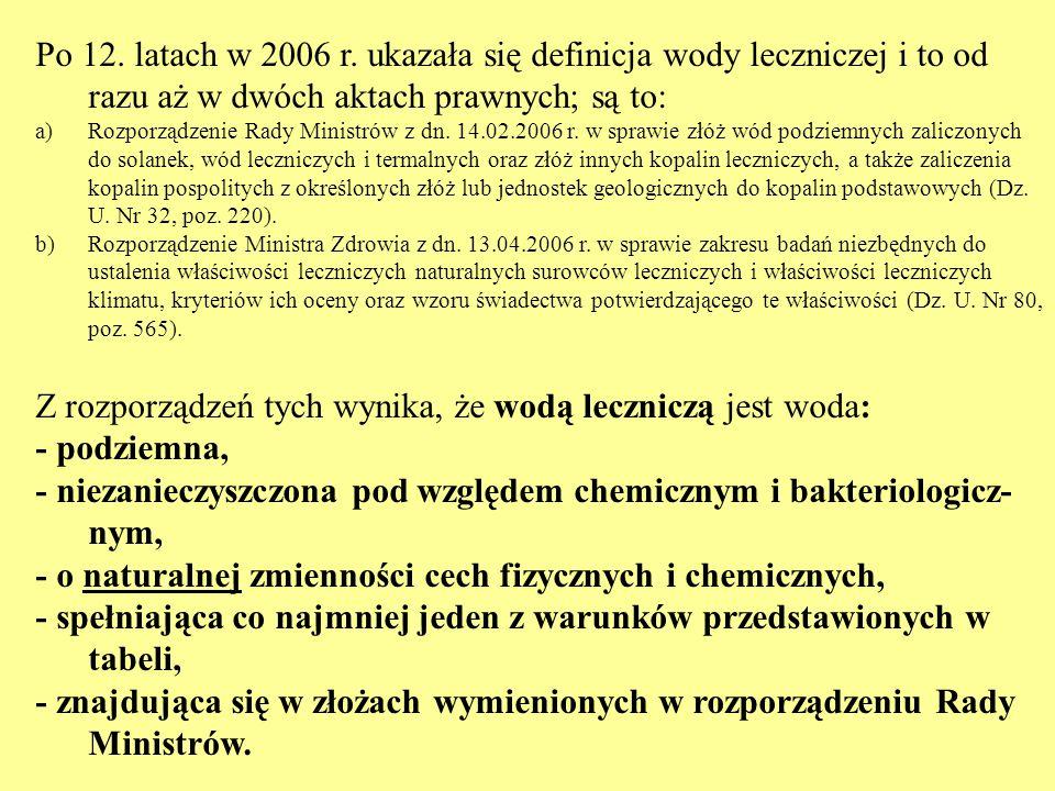 Po 12. latach w 2006 r. ukazała się definicja wody leczniczej i to od razu aż w dwóch aktach prawnych; są to: a)Rozporządzenie Rady Ministrów z dn. 14