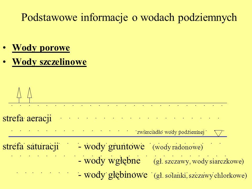 Podział wód podziemnych wg genezy: wody infiltracyjne (podstawa; ok.