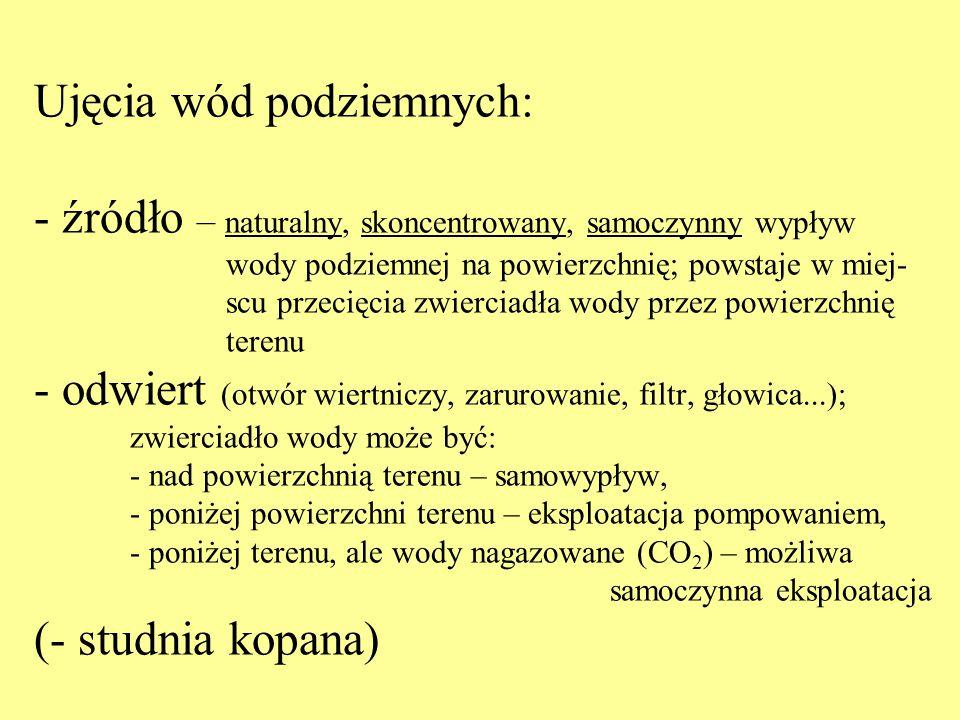 GrupaPodgrupa przeważającynazwaprzeważającynazwa wód anionwódkationopisowatradycyjna HCO 3 ˉ woda wodorowę- glanowa Na + + K+wodorowęglanowo-sodowa lub potasowa alkaliczna Ca 2+ wodorowęglanowo-wapniowaalkaliczno-ziemna Mg 2+ wodorowęglanowo-magnezowaalkaliczno-ziemna Clˉ woda chlorkowa Na + chlorkowo-sodowasłona, solanka Ca 2+ chlorkowo-wapniowasolanka ziemna Mg 2+ chlorkowo-magnezowasolanka ziemna SO 4 2 ˉ woda siarczanowa Na + siarczanowo-sodowaglauberska Ca 2+ siarczanowo-wapniowagipsowa, siarczanka Mg 2+ siarczanowo-magnezowagorzka, siarczanka Fe 2+ siarczanowo-żelazistawitriolowa Klasyfikacja anionowo-kationowa wód leczniczych (zawartość jonów przyjmuje się w %mwal)