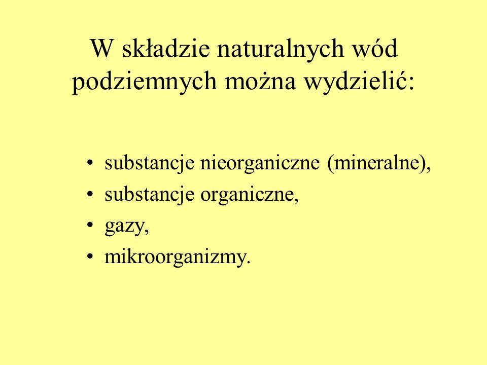 W składzie naturalnych wód podziemnych można wydzielić: substancje nieorganiczne (mineralne), substancje organiczne, gazy, mikroorganizmy.