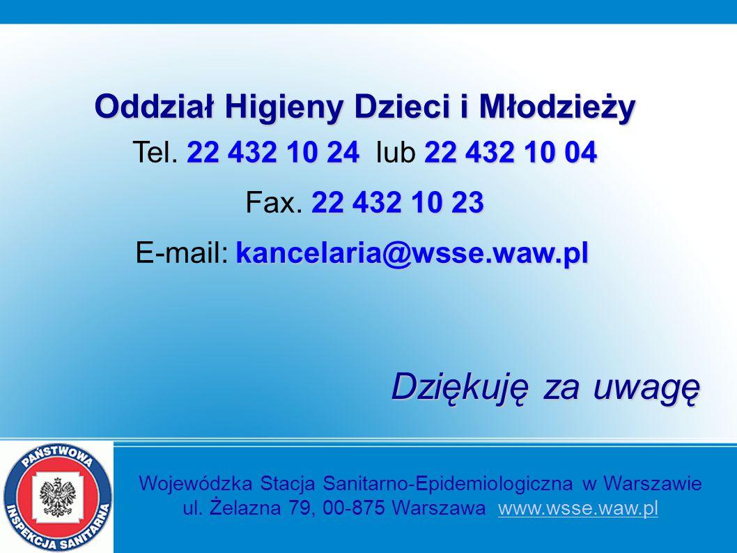 Dziękuję za uwagę Wojewódzka Stacja Sanitarno-Epidemiologiczna w Warszawie ul. Żelazna 79, 00-875 Warszawa www.wsse.waw.plwww.wsse.waw.pl Oddział Higi