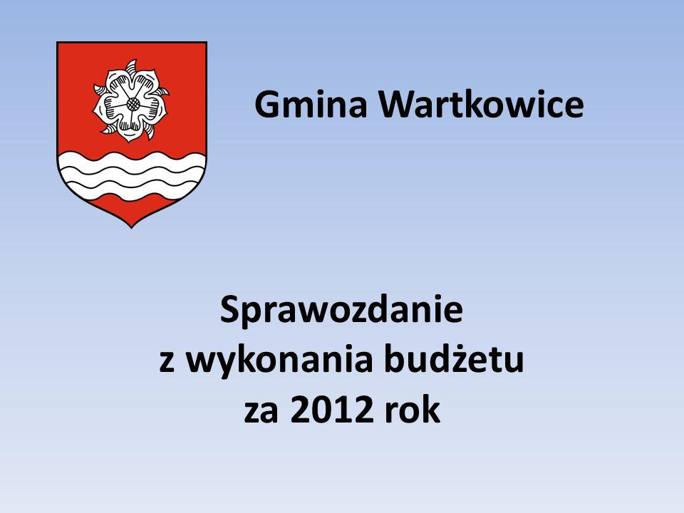 Sprawozdanie z wykonania budżetu za 2012 rok Gmina Wartkowice