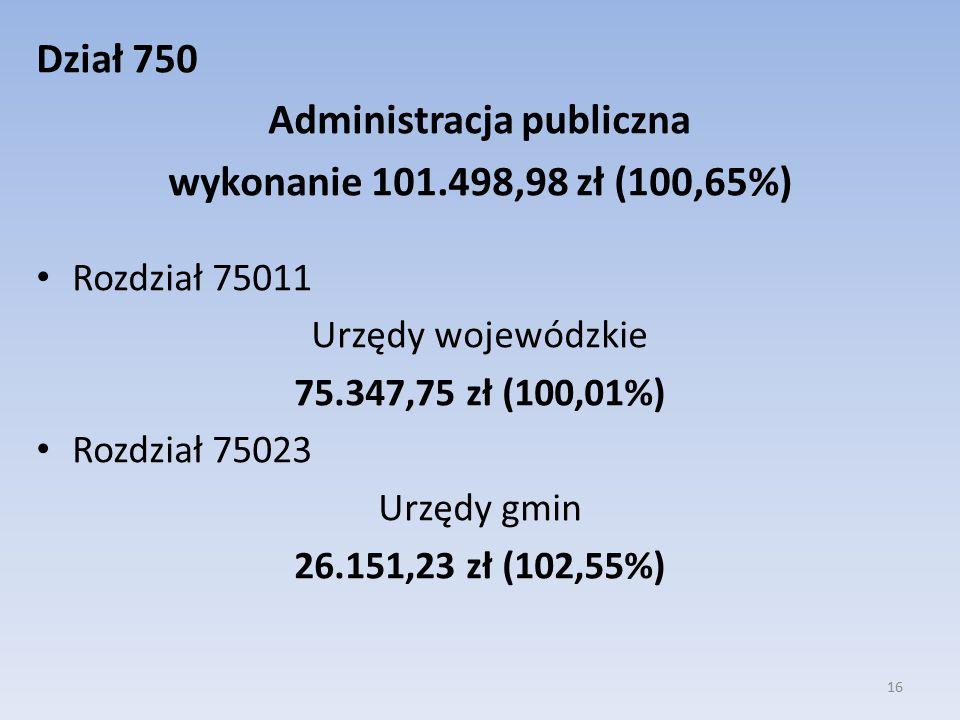 Dział 750 Administracja publiczna wykonanie 101.498,98 zł (100,65%) Rozdział 75011 Urzędy wojewódzkie 75.347,75 zł (100,01%) Rozdział 75023 Urzędy gmin 26.151,23 zł (102,55%) 16