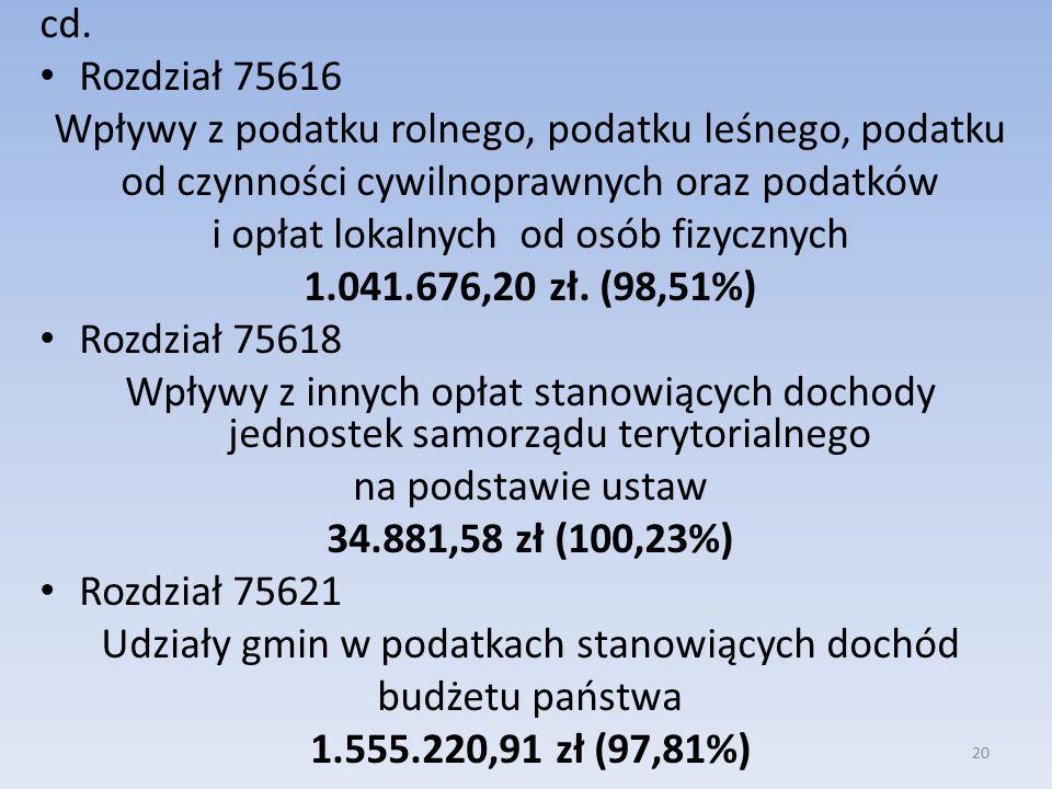 cd. Rozdział 75616 Wpływy z podatku rolnego, podatku leśnego, podatku od czynności cywilnoprawnych oraz podatków i opłat lokalnych od osób fizycznych