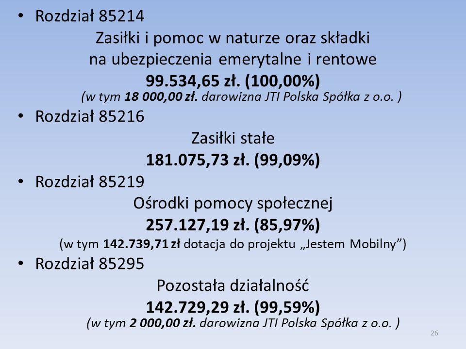 Rozdział 85214 Zasiłki i pomoc w naturze oraz składki na ubezpieczenia emerytalne i rentowe 99.534,65 zł.