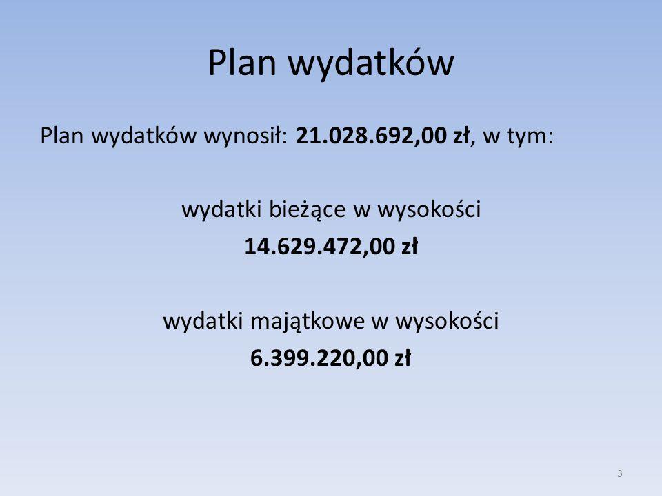 Rozdział 60078 Usuwanie skutków klęsk żywiołowych 602.688,00 zł (100,00%) (w tym dotacja z budżetu państwa – 595.000,00 zł.