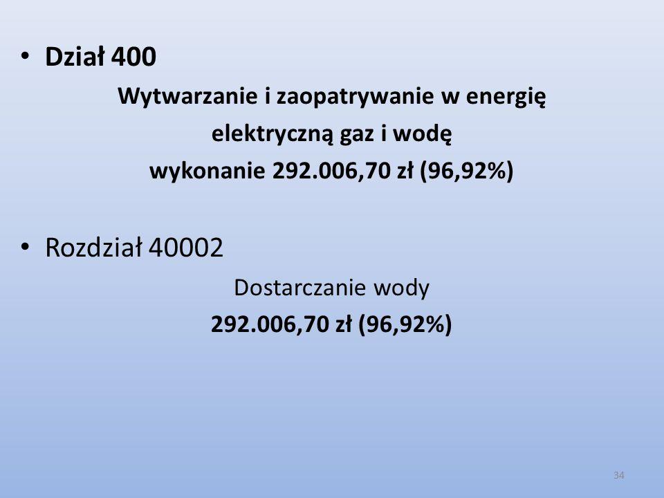 Dział 400 Wytwarzanie i zaopatrywanie w energię elektryczną gaz i wodę wykonanie 292.006,70 zł (96,92%) Rozdział 40002 Dostarczanie wody 292.006,70 zł (96,92%) 34