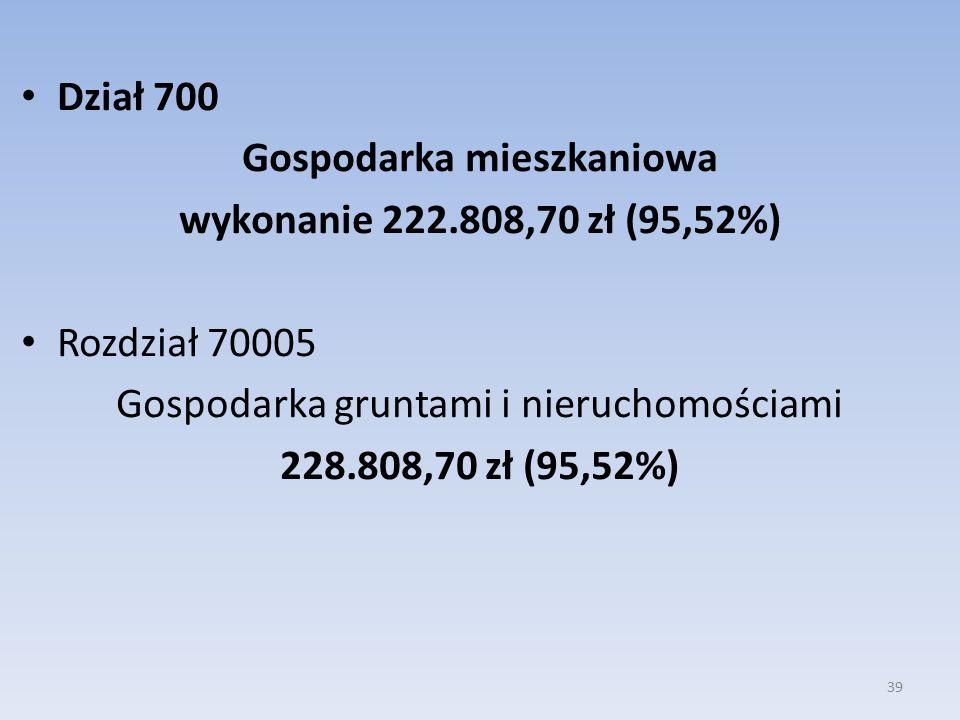 Dział 700 Gospodarka mieszkaniowa wykonanie 222.808,70 zł (95,52%) Rozdział 70005 Gospodarka gruntami i nieruchomościami 228.808,70 zł (95,52%) 39