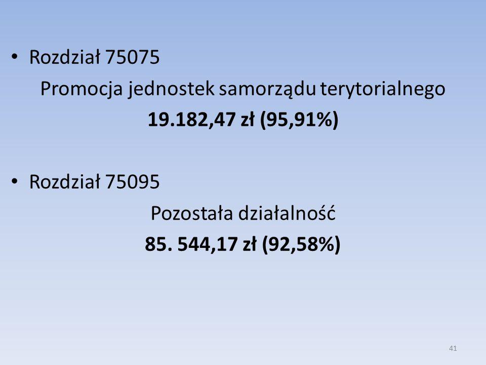 Rozdział 75075 Promocja jednostek samorządu terytorialnego 19.182,47 zł (95,91%) Rozdział 75095 Pozostała działalność 85.