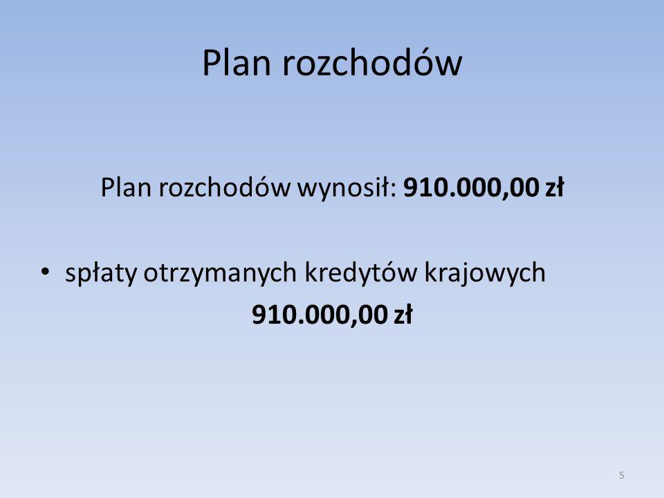 Plan rozchodów Plan rozchodów wynosił: 910.000,00 zł spłaty otrzymanych kredytów krajowych 910.000,00 zł 5