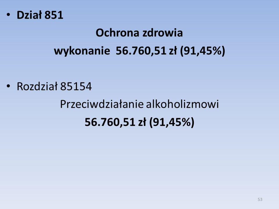 Dział 851 Ochrona zdrowia wykonanie 56.760,51 zł (91,45%) Rozdział 85154 Przeciwdziałanie alkoholizmowi 56.760,51 zł (91,45%) 53