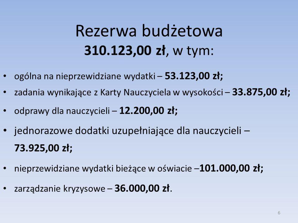 Rozdział 85213 Składki na ubezpieczenie zdrowotne opłacane za osoby pobierające niektóre świadczenia z pomocy społecznej 19.780,14 zł (97,41%) Rozdział 85214 Zasiłki i pomoc w naturze oraz składki na ubezpieczenia emerytalne i rentowe 329.151,55 zł (83,59%) – zadania własne Rozdział 85215 Dodatki mieszkaniowe 9.705,23 zł (92,43%) 57
