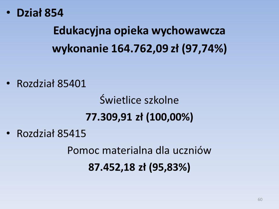 Dział 854 Edukacyjna opieka wychowawcza wykonanie 164.762,09 zł (97,74%) Rozdział 85401 Świetlice szkolne 77.309,91 zł (100,00%) Rozdział 85415 Pomoc materialna dla uczniów 87.452,18 zł (95,83%) 60