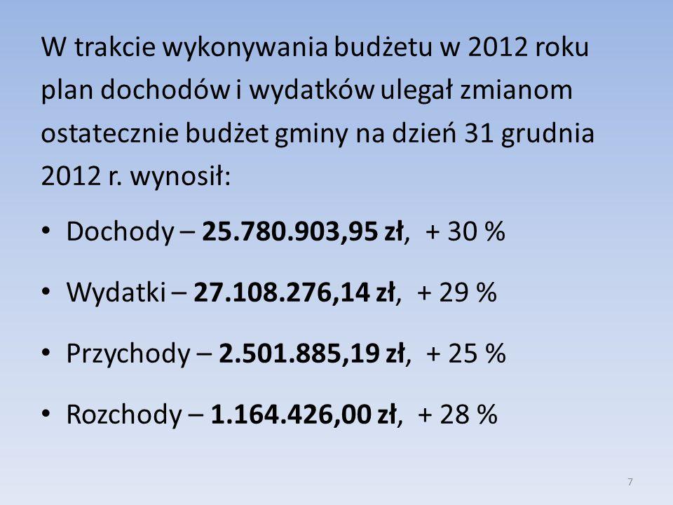 W trakcie wykonywania budżetu w 2012 roku plan dochodów i wydatków ulegał zmianom ostatecznie budżet gminy na dzień 31 grudnia 2012 r.