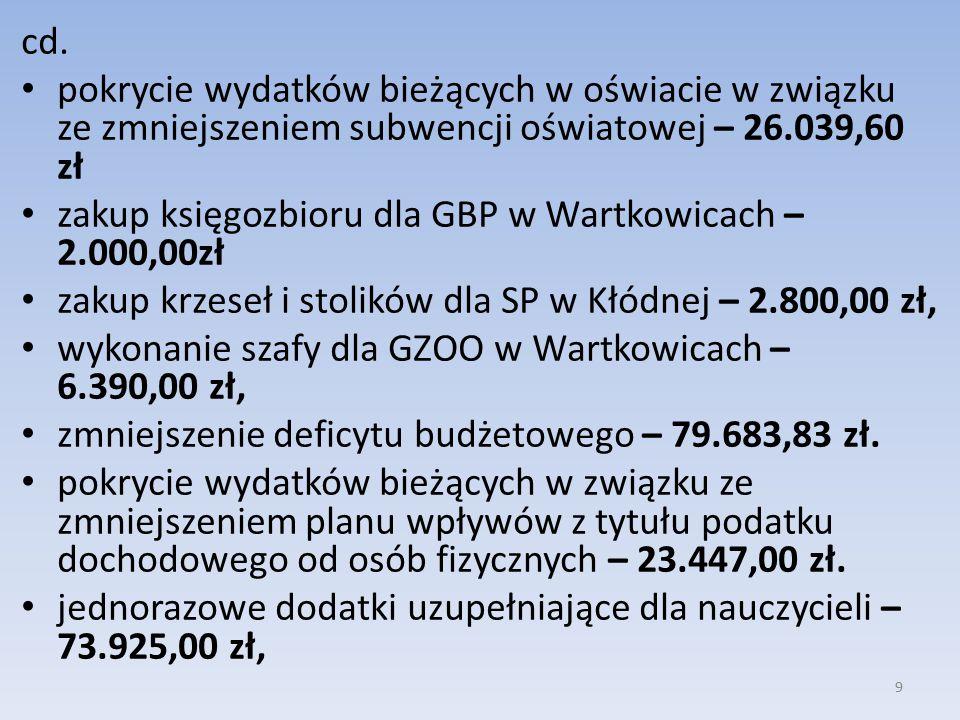 cd. pokrycie wydatków bieżących w oświacie w związku ze zmniejszeniem subwencji oświatowej – 26.039,60 zł zakup księgozbioru dla GBP w Wartkowicach –