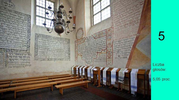 Miejsce 5. Wielka Synagoga, Tykocin Wielka Synagoga w Tykocinie to druga co do wielkości (po krakowskiej), a także jedna z najstarszych i najciekawszy
