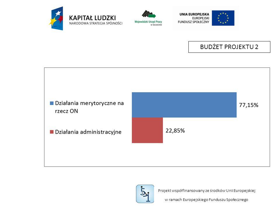 Projekt współfinansowany ze środków Unii Europejskiej w ramach Europejskiego Funduszu Społecznego BUDŻET PROJEKTU 2