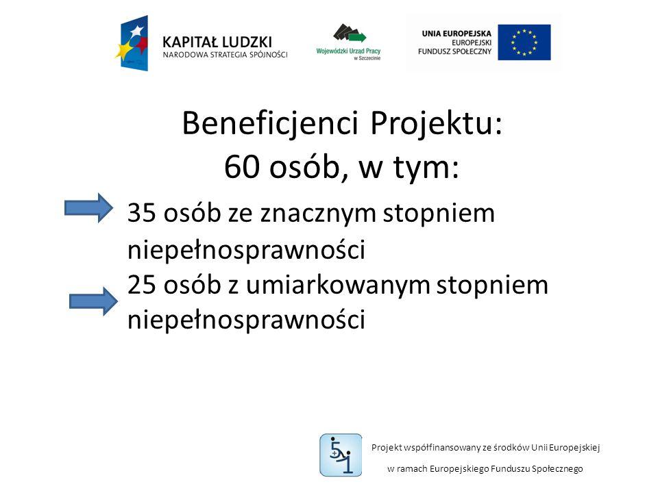 Projekt współfinansowany ze środków Unii Europejskiej w ramach Europejskiego Funduszu Społecznego Beneficjenci Projektu: 60 osób, w tym: 35 osób ze znacznym stopniem niepełnosprawności 25 osób z umiarkowanym stopniem niepełnosprawności