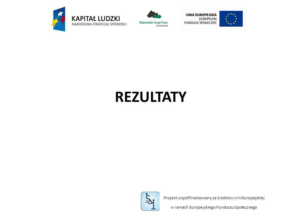 Projekt współfinansowany ze środków Unii Europejskiej w ramach Europejskiego Funduszu Społecznego REZULTATY