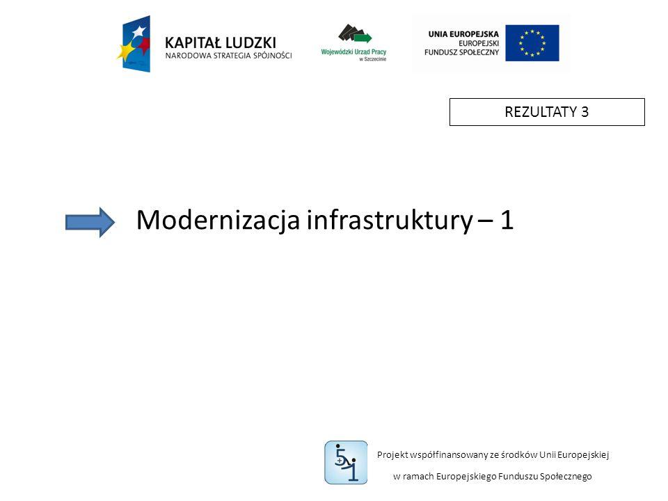 Projekt współfinansowany ze środków Unii Europejskiej w ramach Europejskiego Funduszu Społecznego REZULTATY 3 Modernizacja infrastruktury – 1