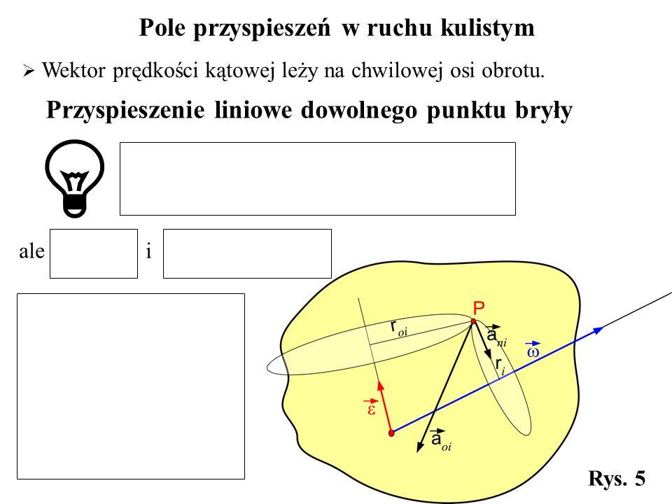 Pole przyspieszeń w ruchu kulistym  Wektor prędkości kątowej leży na chwilowej osi obrotu. Rys. 5 ale i Przyspieszenie liniowe dowolnego punktu bryły