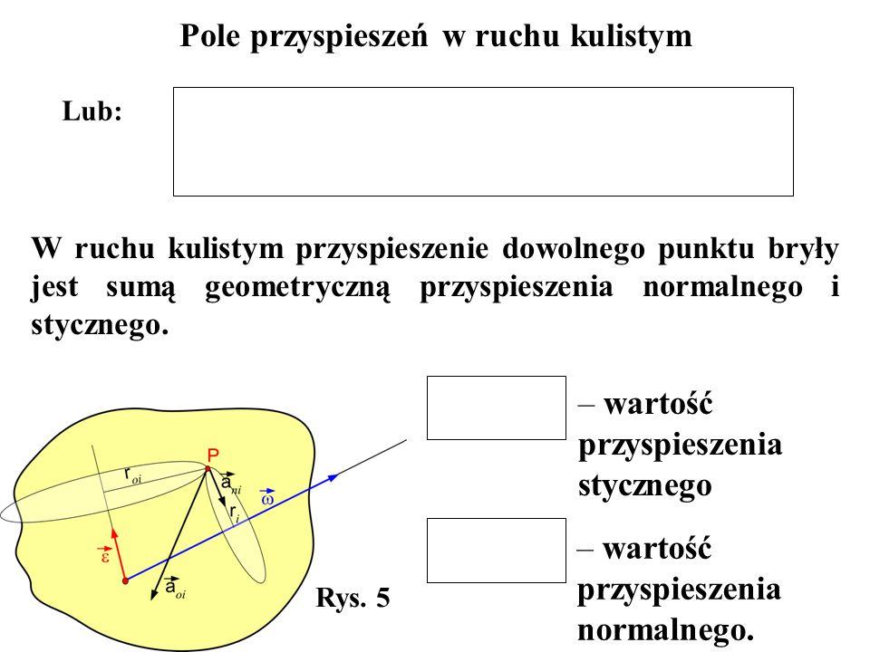 Lub: Pole przyspieszeń w ruchu kulistym W ruchu kulistym przyspieszenie dowolnego punktu bryły jest sumą geometryczną przyspieszenia normalnego i styc