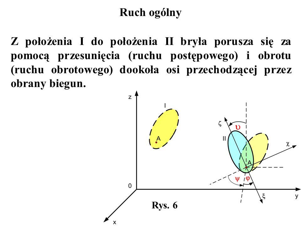Z położenia I do położenia II bryła porusza się za pomocą przesunięcia (ruchu postępowego) i obrotu (ruchu obrotowego) dookoła osi przechodzącej przez