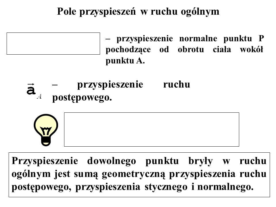 Przyspieszenie dowolnego punktu bryły w ruchu ogólnym jest sumą geometryczną przyspieszenia ruchu postępowego, przyspieszenia stycznego i normalnego.