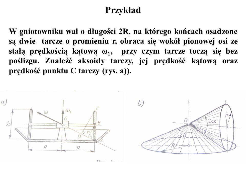 W gniotowniku wał o długości 2R, na którego końcach osadzone są dwie tarcze o promieniu r, obraca się wokół pionowej osi ze stałą prędkością kątową 