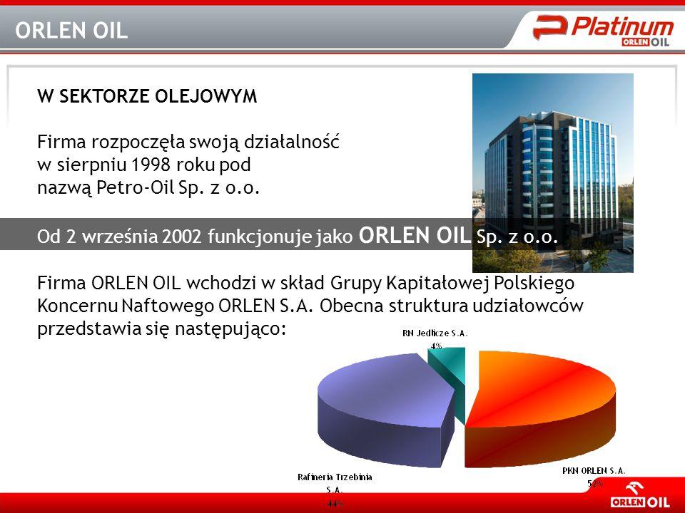 W SEKTORZE OLEJOWYM Firma rozpoczęła swoją działalność w sierpniu 1998 roku pod nazwą Petro-Oil Sp. z o.o. Od 2 września 2002 funkcjonuje jako ORLEN O