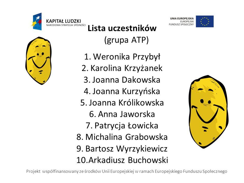 Lista uczestników (grupa ATP) 1.Weronika Przybył 2.Karolina Krzyżanek 3.Joanna Dakowska 4.Joanna Kurzyńska 5.Joanna Królikowska 6.Anna Jaworska 7.Patr