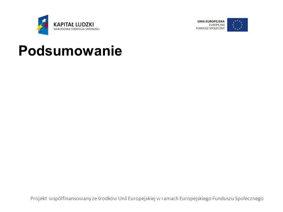 Projekt współfinansowany ze środków Unii Europejskiej w ramach Europejskiego Funduszu Społecznego Podsumowanie