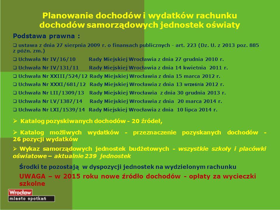 Planowanie dochodów i wydatków rachunku dochodów samorządowych jednostek oświaty Podstawa prawna :  ustawa z dnia 27 sierpnia 2009 r. o finansach pub