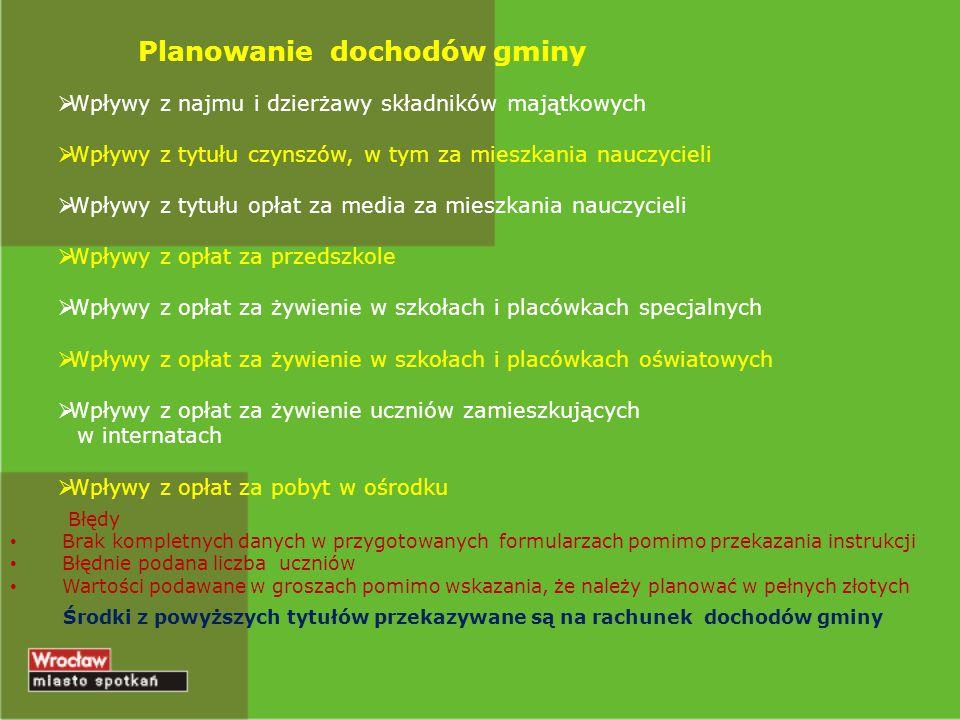 Planowanie dochodów gminy  Wpływy z najmu i dzierżawy składników majątkowych  Wpływy z tytułu czynszów, w tym za mieszkania nauczycieli  Wpływy z t