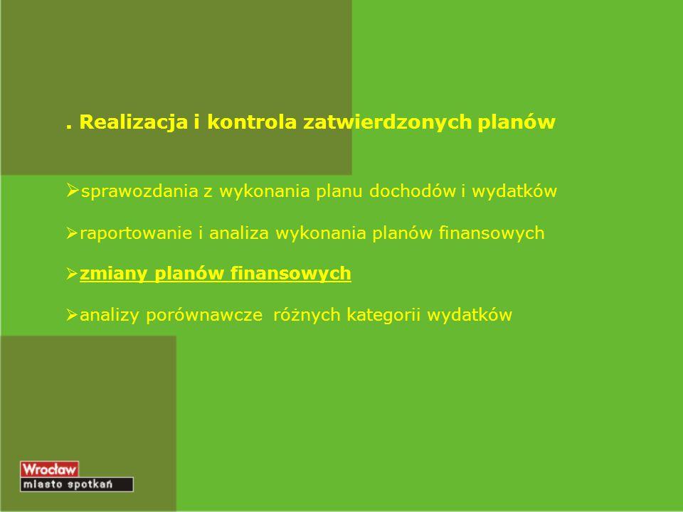 . Realizacja i kontrola zatwierdzonych planów  sprawozdania z wykonania planu dochodów i wydatków  raportowanie i analiza wykonania planów finansowy