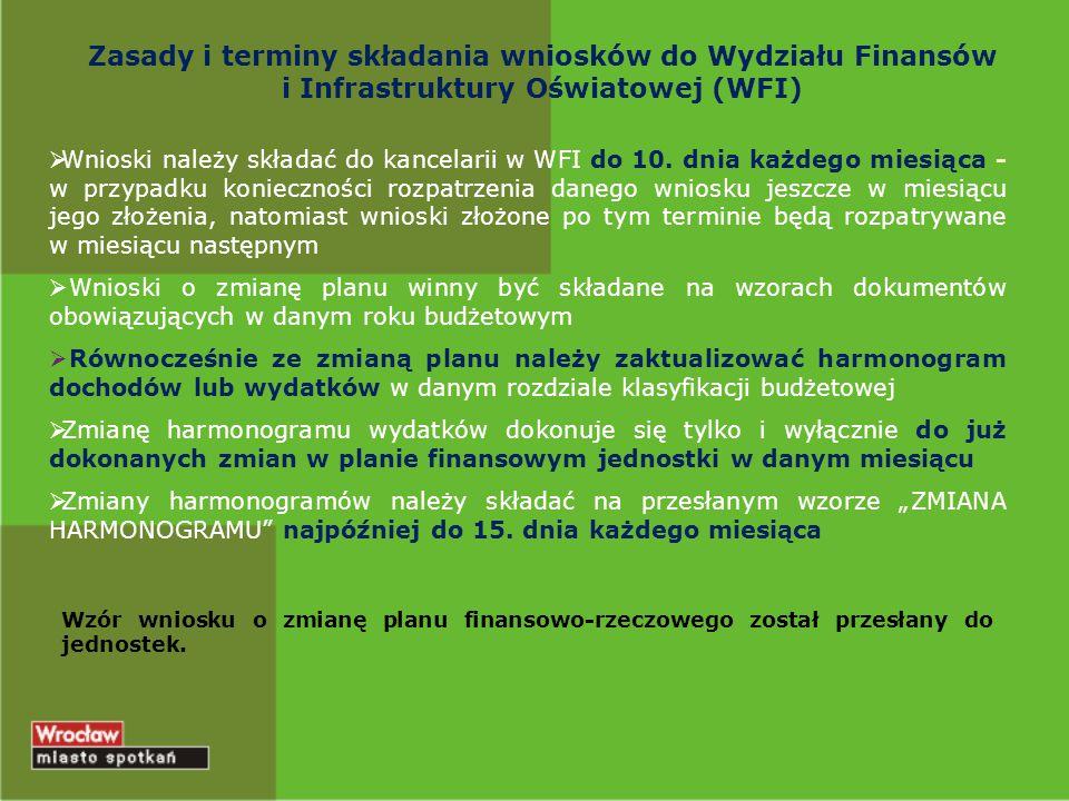  Wnioski należy składać do kancelarii w WFI do 10. dnia każdego miesiąca - w przypadku konieczności rozpatrzenia danego wniosku jeszcze w miesiącu je