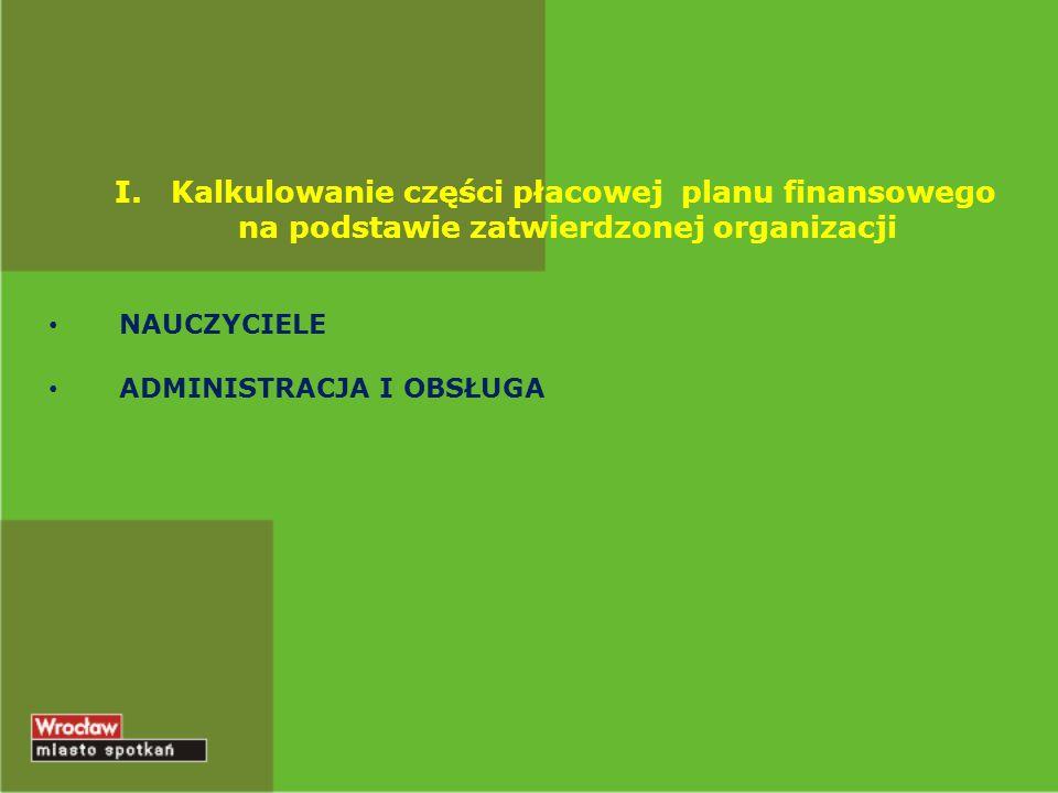 I. Kalkulowanie części płacowej planu finansowego na podstawie zatwierdzonej organizacji NAUCZYCIELE ADMINISTRACJA I OBSŁUGA
