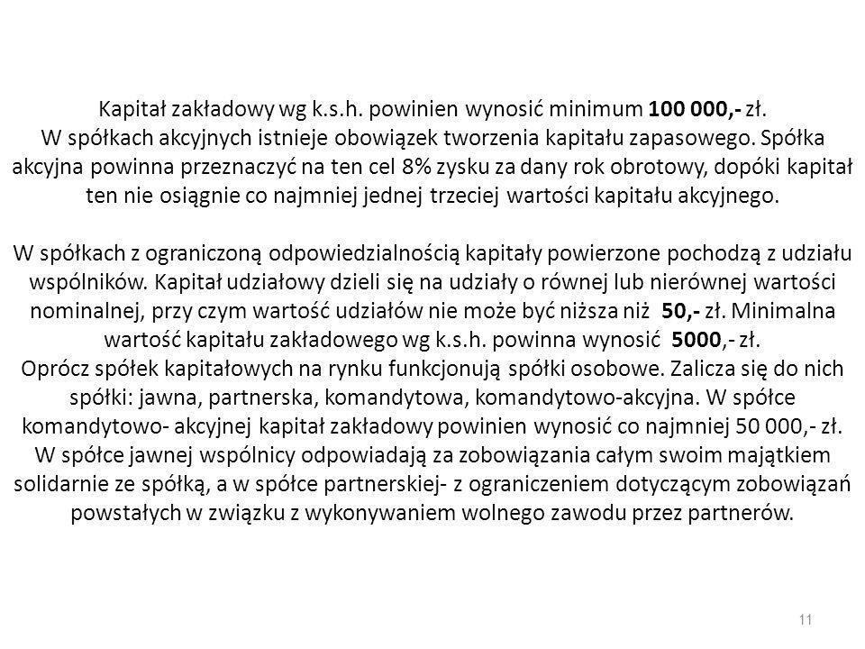 Kapitał zakładowy wg k.s.h. powinien wynosić minimum 100 000,- zł. W spółkach akcyjnych istnieje obowiązek tworzenia kapitału zapasowego. Spółka akcyj