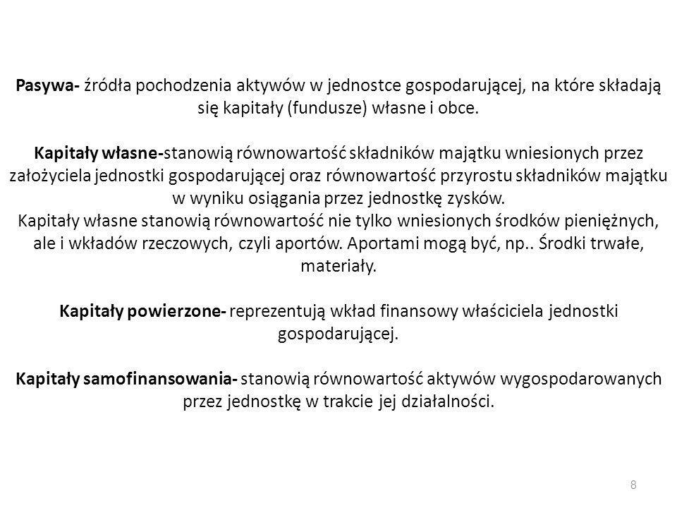 Kapitały (fundusze) własne jednostek Przedsiębior stwo państwowe SpółdzielniaSpółka akcyjna Spółka z o.o.