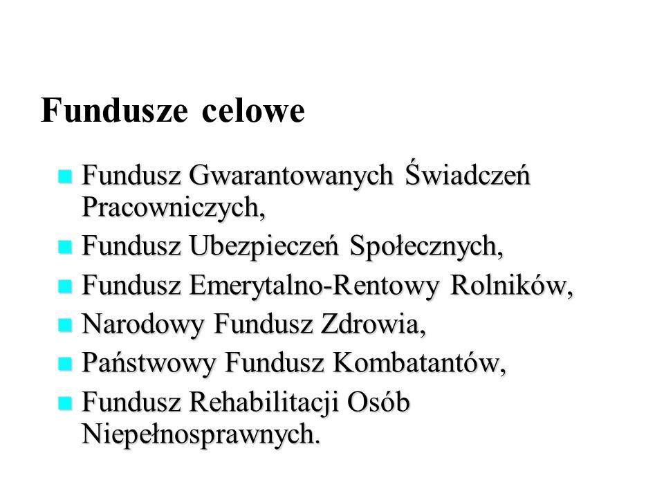 Fundusze celowe Fundusz Gwarantowanych Świadczeń Pracowniczych, Fundusz Gwarantowanych Świadczeń Pracowniczych, Fundusz Ubezpieczeń Społecznych, Fundu