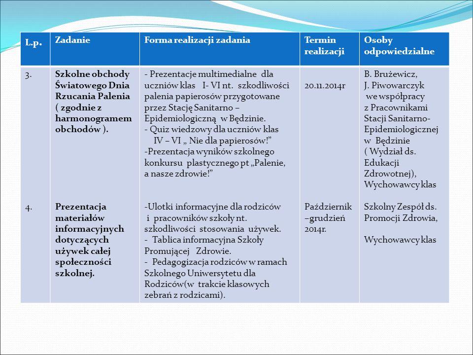 L.p. ZadanieForma realizacji zadaniaTermin realizacji Osoby odpowiedzialne 3. 4. Szkolne obchody Światowego Dnia Rzucania Palenia ( zgodnie z harmonog