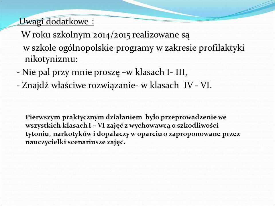 Uwagi dodatkowe : W roku szkolnym 2014/2015 realizowane są w szkole ogólnopolskie programy w zakresie profilaktyki nikotynizmu: - Nie pal przy mnie pr
