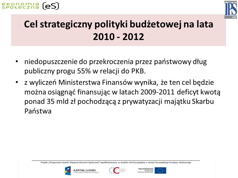 Cel strategiczny polityki budżetowej na lata 2010 - 2012 niedopuszczenie do przekroczenia przez państwowy dług publiczny progu 55% w relacji do PKB.