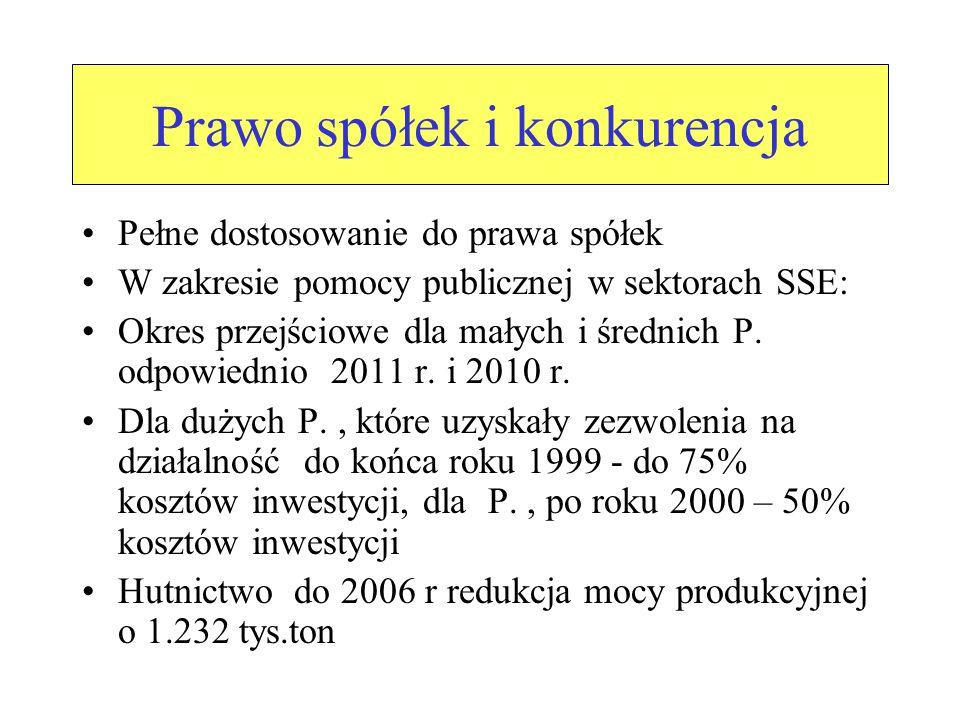 Prawo spółek i konkurencja Pełne dostosowanie do prawa spółek W zakresie pomocy publicznej w sektorach SSE: Okres przejściowe dla małych i średnich P.