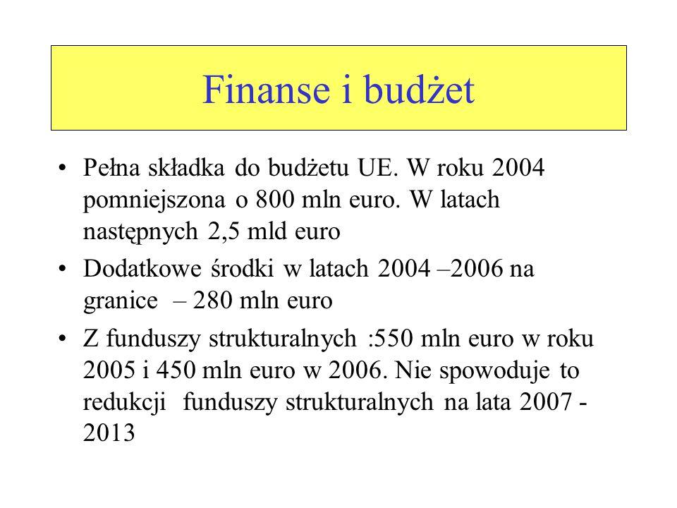 Finanse i budżet Pełna składka do budżetu UE. W roku 2004 pomniejszona o 800 mln euro.