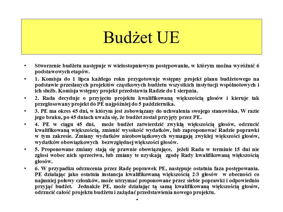 Budżet UE Stworzenie budżetu następuje w wielostopniowym postępowaniu, w którym można wyróżnić 6 podstawowych etapów.