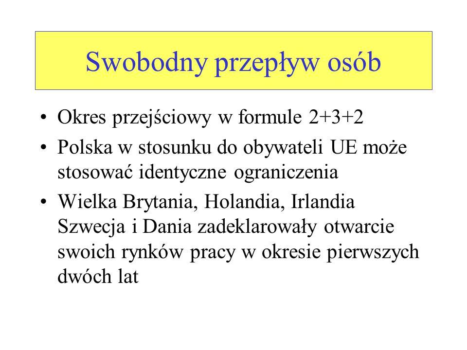 Swobodny przepływ osób Okres przejściowy w formule 2+3+2 Polska w stosunku do obywateli UE może stosować identyczne ograniczenia Wielka Brytania, Holandia, Irlandia Szwecja i Dania zadeklarowały otwarcie swoich rynków pracy w okresie pierwszych dwóch lat