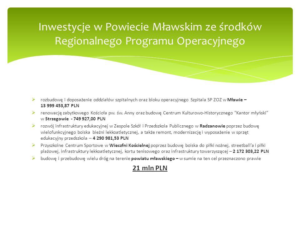  rozbudowę i doposażenie oddziałów szpitalnych oraz bloku operacyjnego Szpitala SP ZOZ w Mławie – 13 999 453,87 PLN  renowację zabytkowego Kościoła pw.
